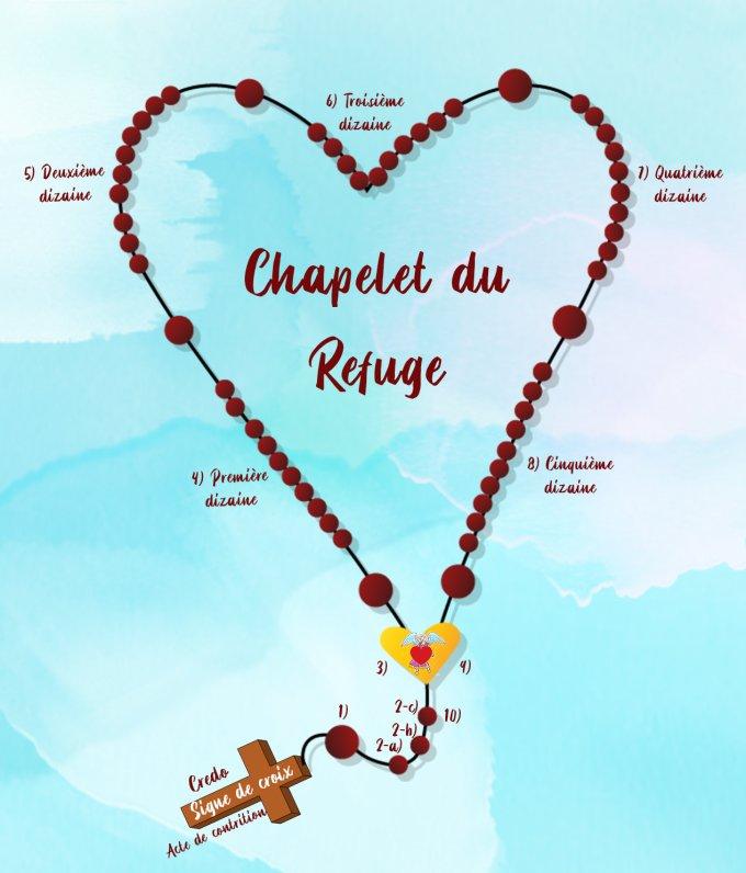 Fidèle compagnon offert par l'Amour de la Sainte Trinité à ses enfants