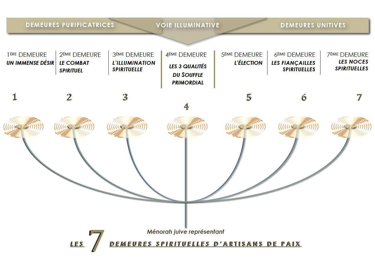 154901-adoration-perpetuelle-du-bhx-pere-lataste-recapitulatif-de-sa-decouverte-ici