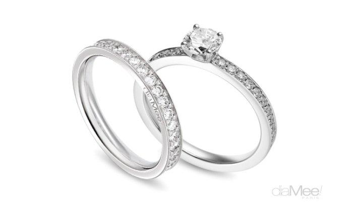 Quelles sont les bonnes questions à se poser pendant la préparation au mariage ?