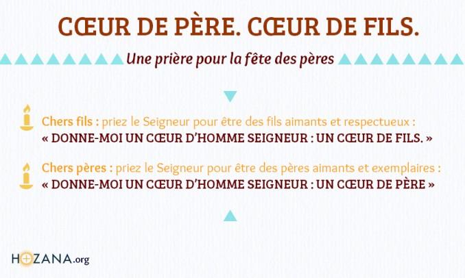 80637-pour-la-fete-des-peres