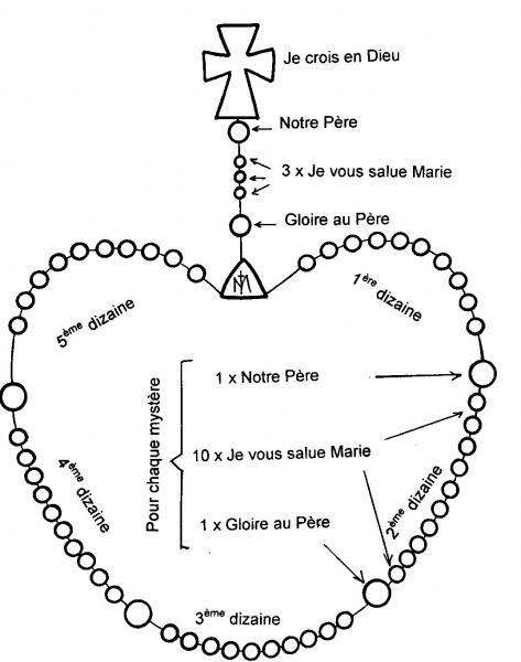 Souvent Le Chapelet à Lourdes - Page 26 HP71