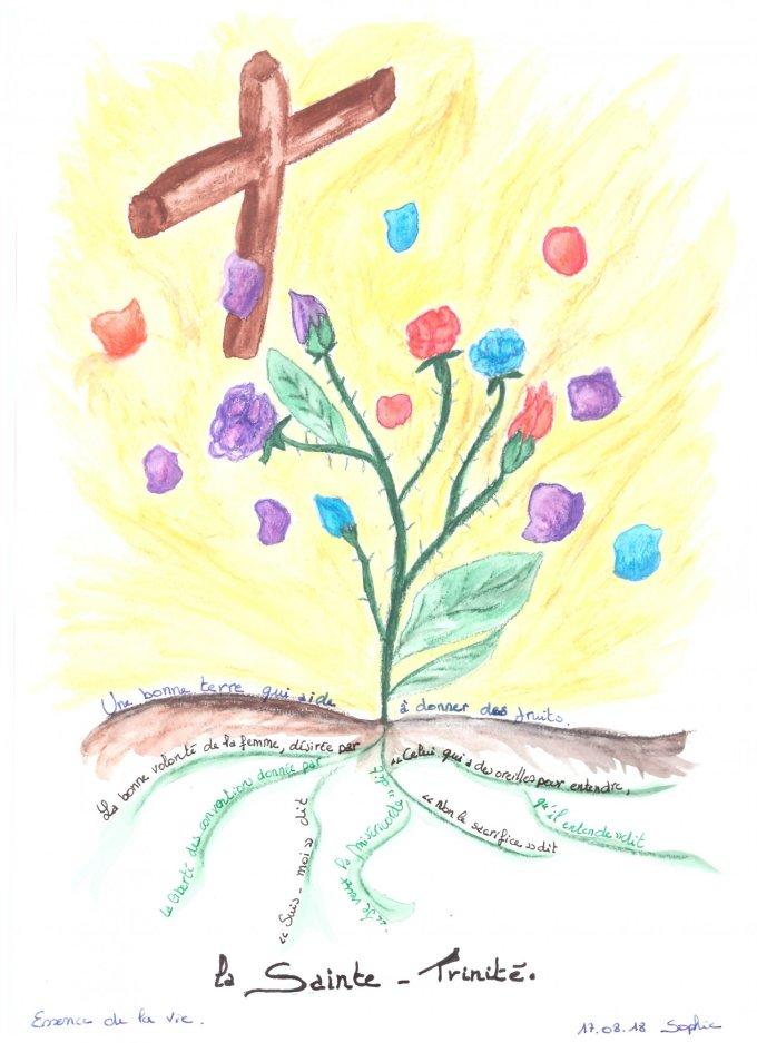 07/11/19 - Consécration à la Vie dans la Divine Volonté
